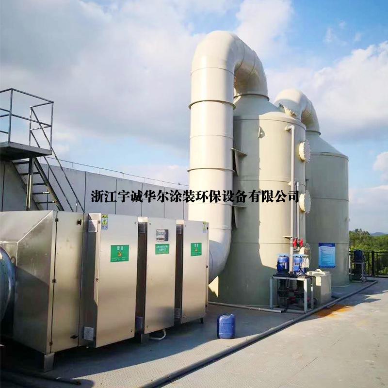 本公司长期出售二手涂装环保设备废气、废水处理